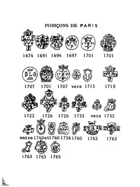 Pewter Marks Identification   French Hallmarks and marks