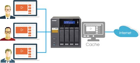 Proxy Server   Secure and manage network bandwidth   QNAP