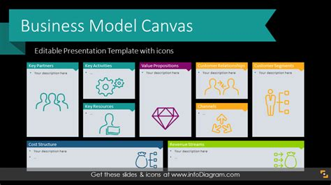 Strategy Planning | PowerPoint Templates