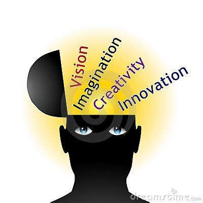 Brain Power And Creative Thinking Royalty Free Stock