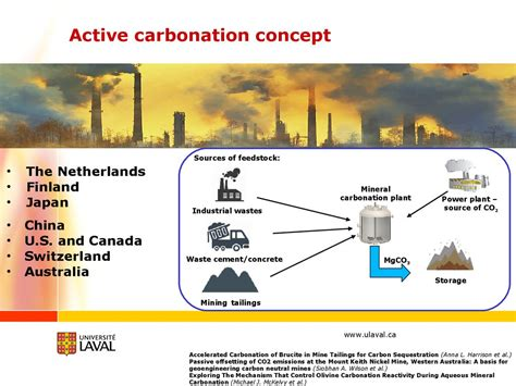 CО2 sequestration in mining residues – probing heat