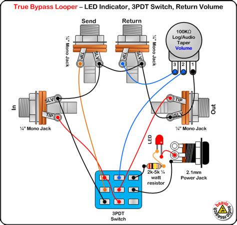 True Bypass Loopers, Switchers, Muters, and Volume